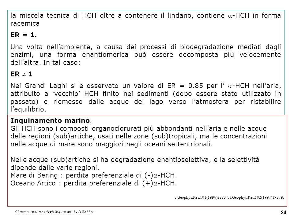 Chimica Analitica degli Inquinanti 1 - D.Fabbri 25 POPs (persistent organic pollutants) gli inquinanti organici persistenti THE DIRTY DOZEN ALDRIN CLORDANO DDT DIELDRIN PCDD-PCDF ENDRIN ESACLOROBENZENE EPTACLORO MIREX PCB TOXAFENI La Repubblica - 9 dicembre 2000 INFORMATION ON POP ALTERNATIVES www.chem.unep.ch/pops/ nota Per il DDT vedi lezione introduttiva al corso.