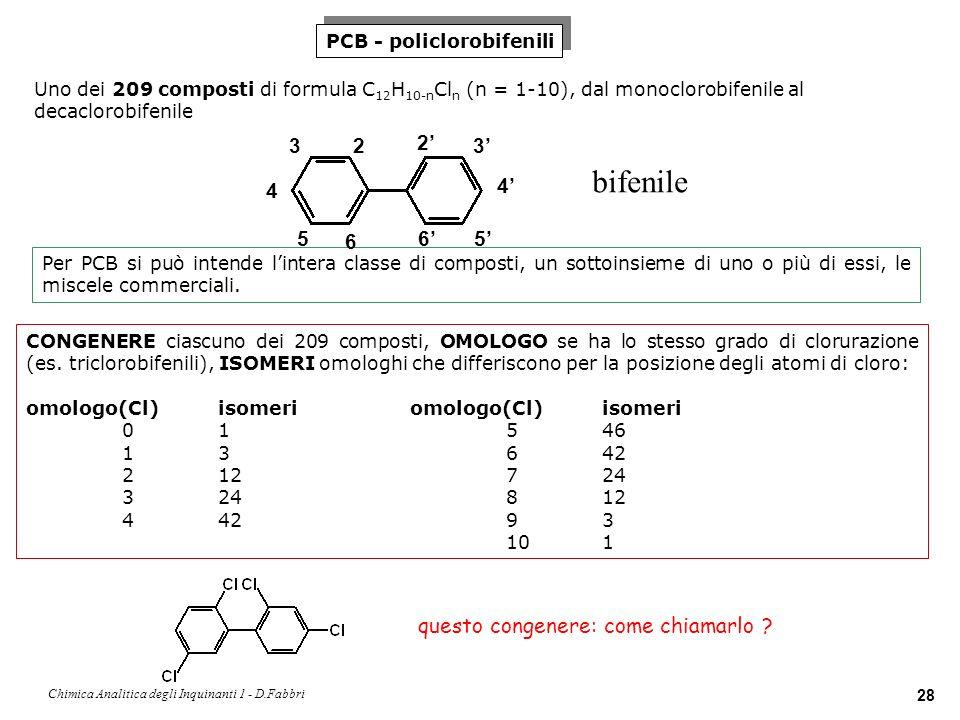 Chimica Analitica degli Inquinanti 1 - D.Fabbri 29 2,2,4,5-tetraclorobifenile 2,4, 2,5-tetraclorobifenile 2,2,4,5-tetraclorobifenile 2,3,4,6-tetraclorobifenie 2,3,4,6-tetraclorobifenile 3,4,6, 6-tetraclorobifenile ecc.