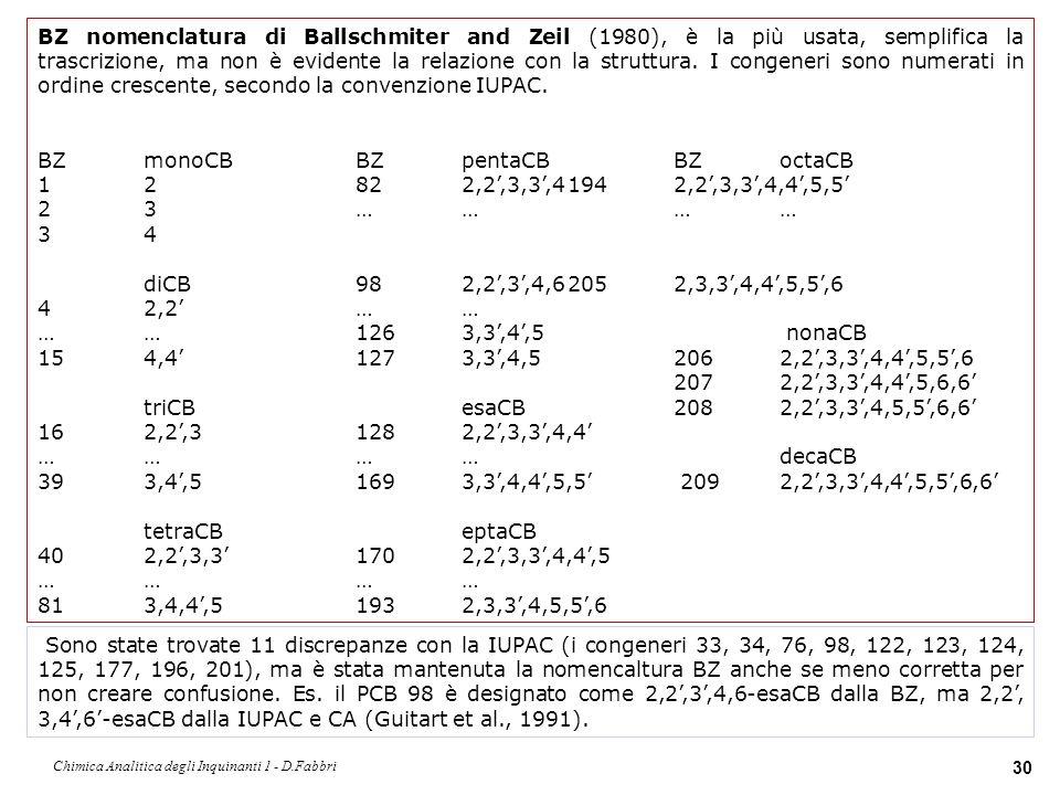 Chimica Analitica degli Inquinanti 1 - D.Fabbri 31 PCB fonti naturali: nessuna sottoprodotti: clorurazione benzene, sintesi pigmenti (phthalocyanine green), incenerimento..