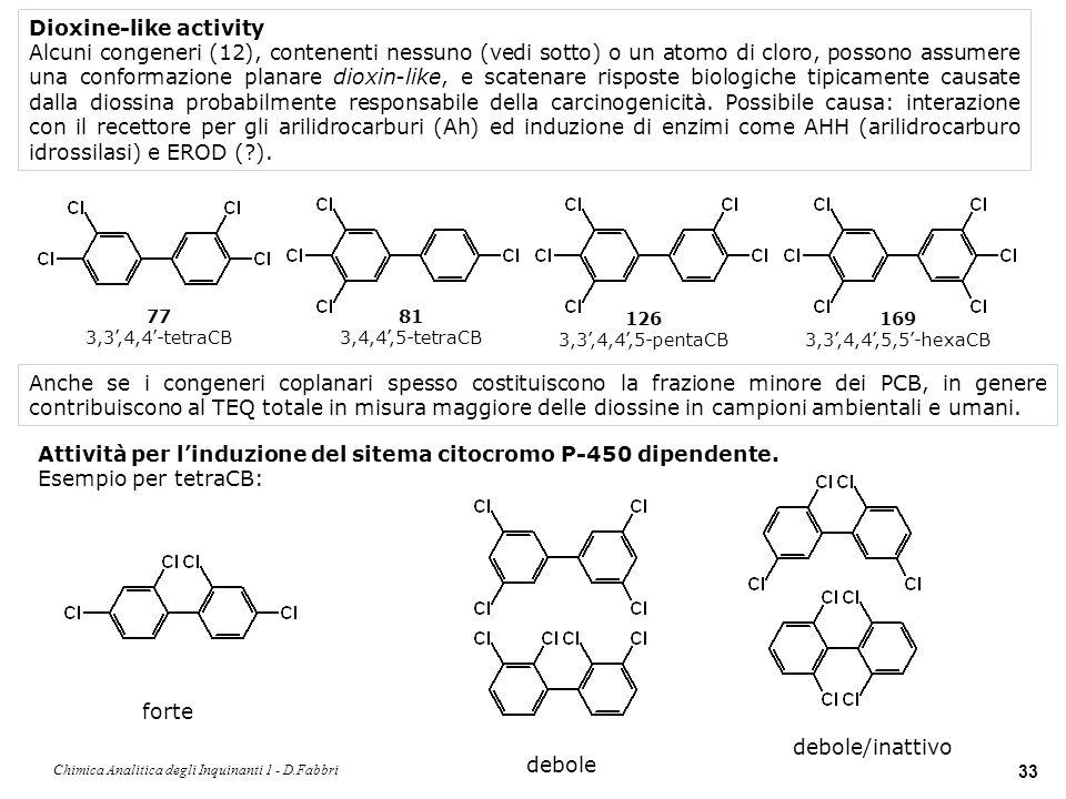 Chimica Analitica degli Inquinanti 1 - D.Fabbri 34 FONTI.
