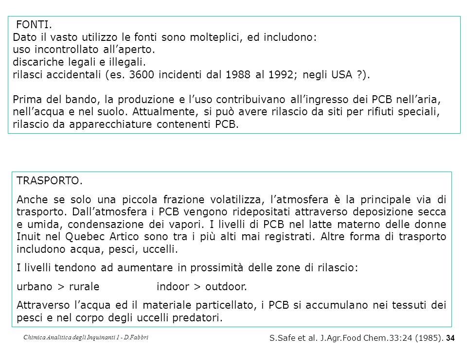 Chimica Analitica degli Inquinanti 1 - D.Fabbri 35 DISTRIBUZIONE (esempi tratti da MD Erickson) ARIA (ng m -3 ) Costa Antartica0.06-0.2Artica (Canada, 81°)0.1-0.3 Oceano Atlantico0.05Grandi Laghi0.1-5 Tokyio (outdoor)20Germania (outdoor)5-10 Germania (indoor, Clophen in adesivi edilizi)40-1200 US (indoor)39-620 industria capacitori5-7 10 6 ACQUA (ng L -1 ) Oceani0.004-0.06Grandi Laghi0.4-0.7 Pioggia (aree remote, marine)0.1-10 SUOLI mg Kg -1 GB, media 1970s0.14-0.76GB, media 1990s0.02-0.03 SEDIMENTI mg Kg -1 Grandi Laghi0.03-0.2 (1993)tr-250 (1979) ANIMALImg Kg -1 (1979) zooplankton (mare)>0.003-1.0balene e delfini0.01-147 pesci (mare)0.03-190uccelli (US)0.1-14,000* UOMOmg Kg -1 (1979) adiposo0.3-10plasma0.001-0.03 adiposo (Yusho)0.7-75plasma (Yusho)0.002-0.015 * forse un tessuto e non in toto; 14,000 si riferisce ad unaquila.