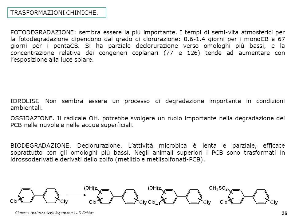 Chimica Analitica degli Inquinanti 1 - D.Fabbri 37 metilsolfonil PCB 837 possibili congeneri 456 chirali 176 stabili in condizioni ambientali 40 di rilevanza ambientale Anal.Chem.70(1998)3845 PCB 209 congeneri 12 presenti nelle miscele commerciali (Aroclor) 19 enantiomeri stabili (3, 4 atomi di cloro in orto) 12 attività diossina-simile mono-orto, non-orto (coplanari) maz tossicità