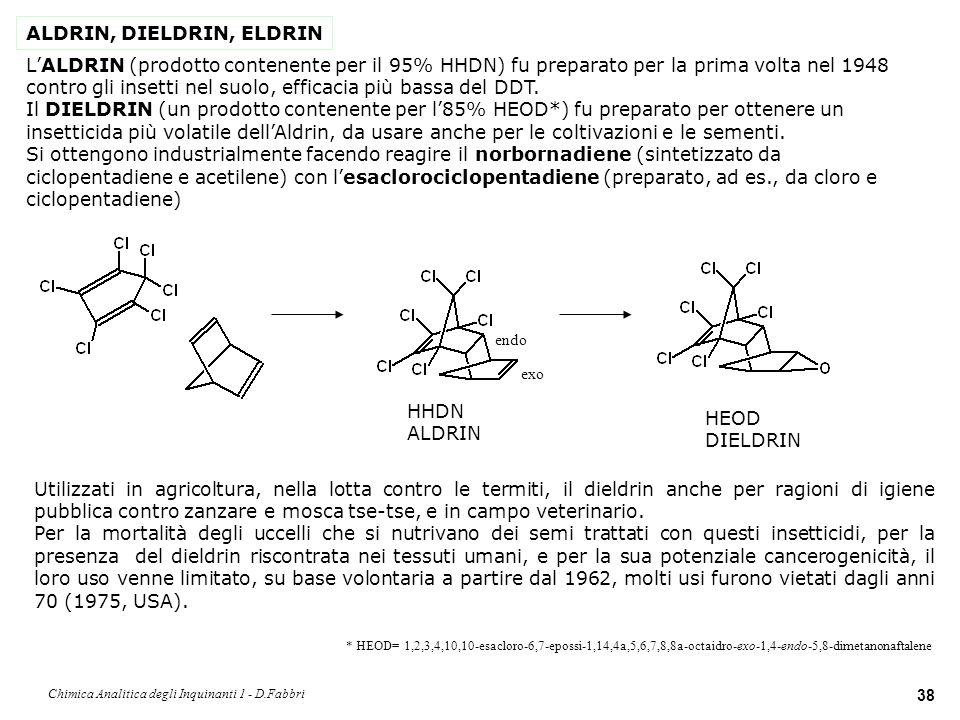 Chimica Analitica degli Inquinanti 1 - D.Fabbri 39 LENDRIN è stato utilizzato per la prima volta nel 1951 per applicazioni simili a quelle di aldrin e dieldrin (ma non contro le termiti), particolarmente efficace per le coltivazioni di cotone e nei tropici.