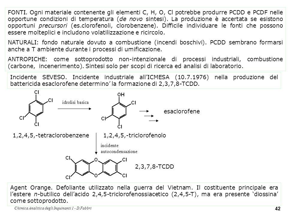 Chimica Analitica degli Inquinanti 1 - D.Fabbri 43 1850 1990 PCDD/F LO Keller EST 25 (1991) 1619.