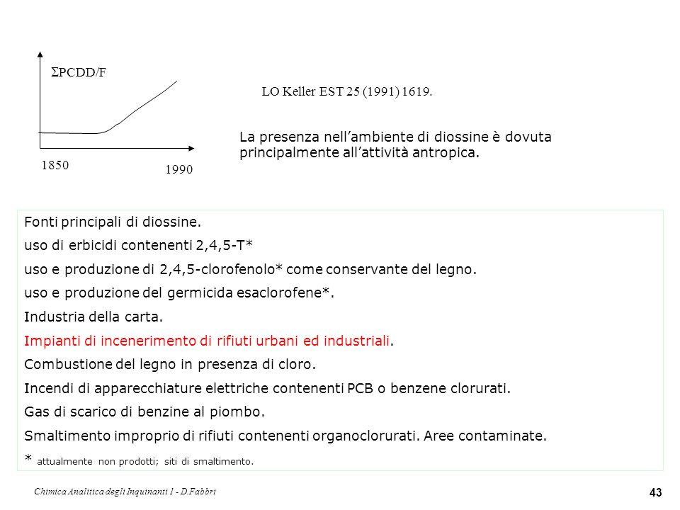 Chimica Analitica degli Inquinanti 1 - D.Fabbri 44 Livelli massimi di diossine (somma di PCDD e PCDF espressi in equivalenti di tossicità della OMS utilizzando gli OMS-TEF (fattori di tossicità equivalente) Muscolo di pesce4 pg OMS-PCDD/F-TEQ/g grasso regolamento CE 2001 da modificare con linclusione dei PCB diossina-simili La diossina è presa come riferimento per calcolare la tossicità di miscele di PCDD e PCDF (e PCB), in un campione, sulla base della tossicità relativa (TEFx, Toxic Equivalent Factor) di ciascun congenere X e della sua concentrazione Cx : (Concentrazione di tossicità equivalente di TCDD) TEQmiscela = TEx = Cx TEFx congenereTEFcongenereTEF 2,3,7,8-tetraCDD11,2,3,6,7,8-esaCDD0.1 1,2,3,7,8-pentaCDD0.5octaCDD0.001 1,2,3,4,7,8-esaCDD0.12,3,7,8-tetraCDF0.1