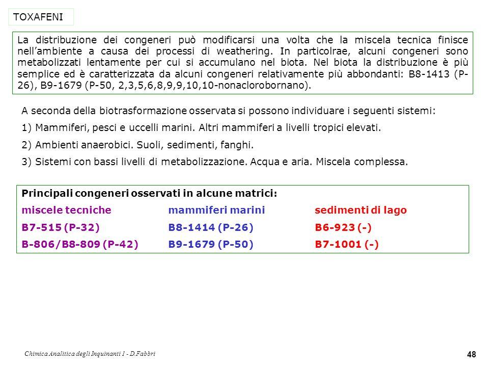 Chimica Analitica degli Inquinanti 1 - D.Fabbri 49 TRASFORMAZIONI La stabilità dei congeneri più abbondanti B8-1413 (P-26) e B9-1679 (P-50) nel biota è stata associata : - alla conformazione alternante endo-exo-endo-exo degli atomi di cloro sullanello esaciclico; - alla bassa polarità (persistenza).