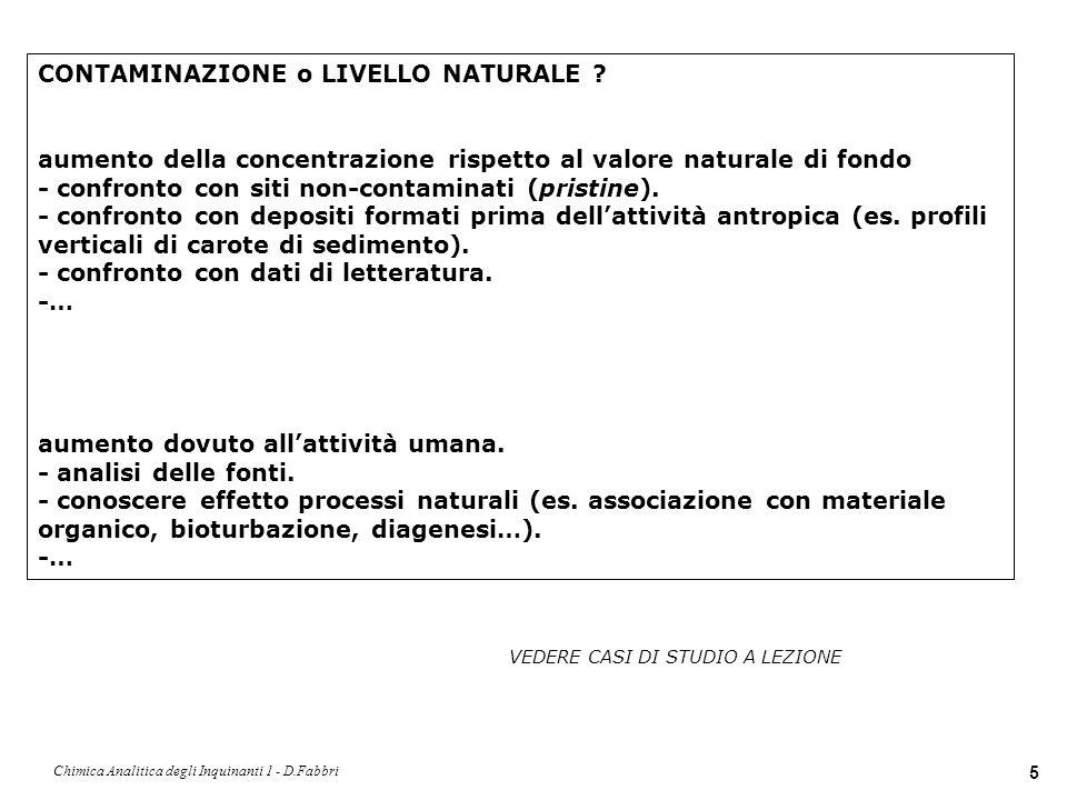 Chimica Analitica degli Inquinanti 1 - D.Fabbri 6 R.M.