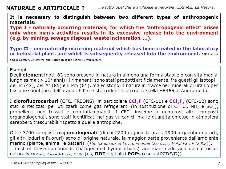 Chimica Analitica degli Inquinanti 1 - D.Fabbri 8 Implicati come gas in grado di ridurre i livelli di ozono stratosferico.