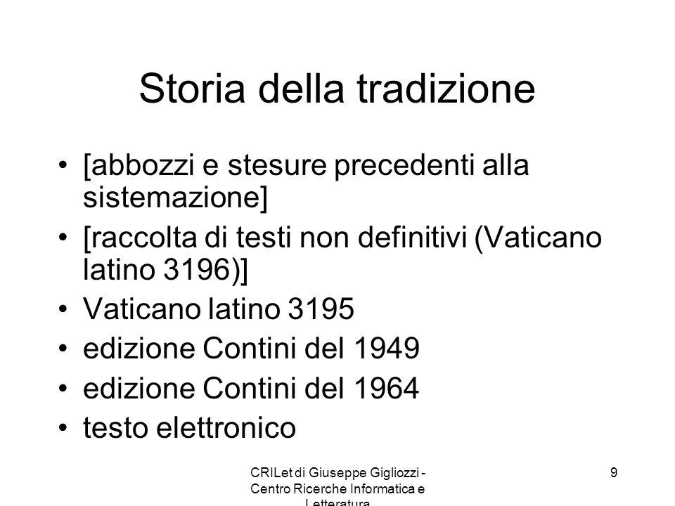 CRILet di Giuseppe Gigliozzi - Centro Ricerche Informatica e Letteratura 10 Conservazione o Perdita.