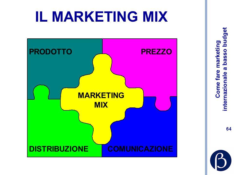 Come fare marketing internazionale a basso budget 64 IL MARKETING MIX PRODOTTOPREZZO DISTRIBUZIONECOMUNICAZIONE MARKETING MIX