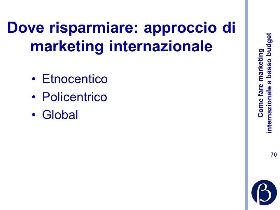 Come fare marketing internazionale a basso budget 70 Dove risparmiare: approccio di marketing internazionale Etnocentico Policentrico Global