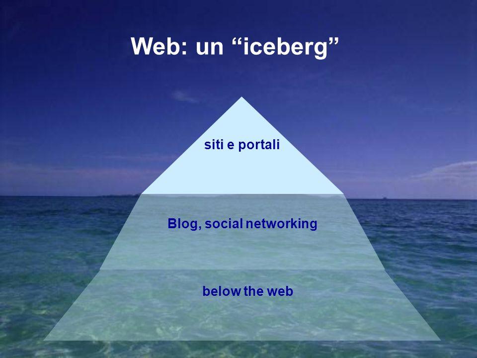 siti e portali Blog, social networking below the web Web: un iceberg