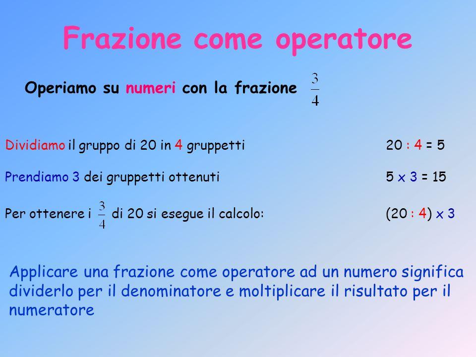 Non ha senso scrivere: rappresenta il numero naturale individuato dal numeratore Frazioni con denominatore uguale a 0 e 1