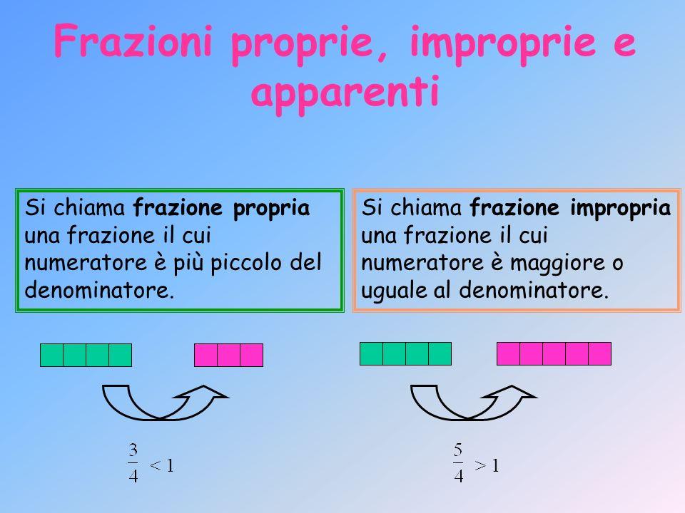 Frazioni proprie, improprie e apparenti Si chiama frazione propria una frazione il cui numeratore è più piccolo del denominatore.