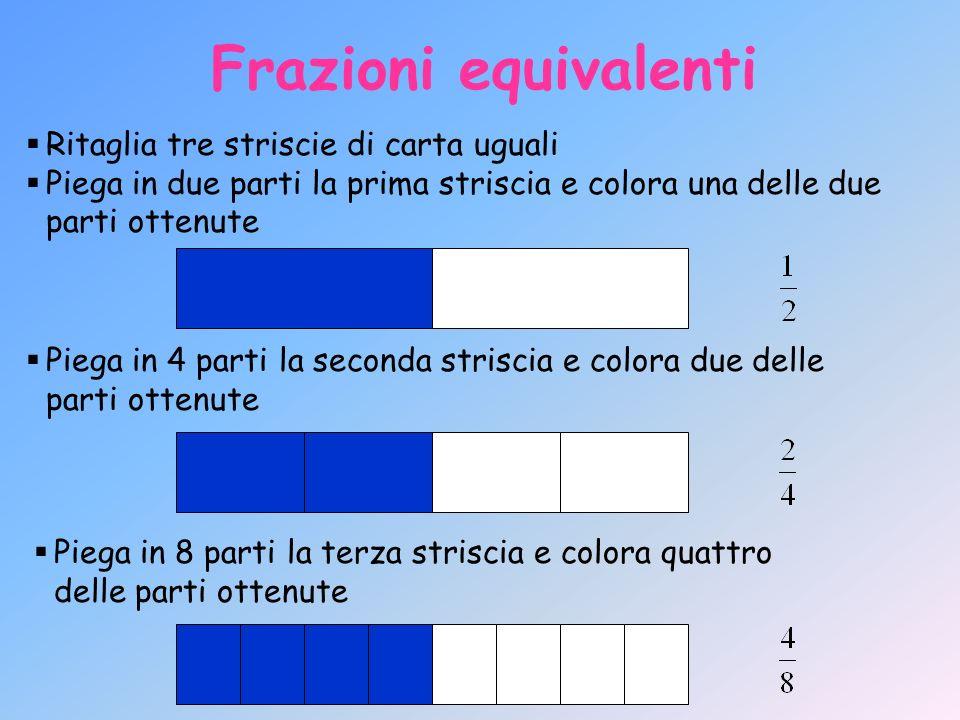 Frazioni equivalenti Due o più frazioni si dicono equivalenti quando operando con esse su un intero si ottiene lo stesso risultato.