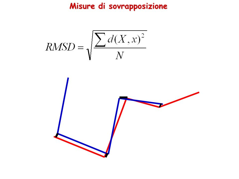 CE http://cl.sdsc.edu/ce.htmlhttp://cl.sdsc.edu/ce.html Confronto tra strutture