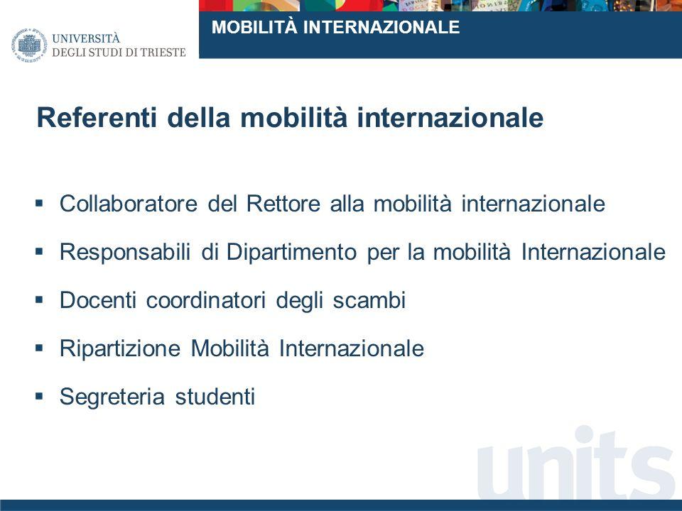 Vantaggi della mobilità internazionale Riconoscimento CFU per attività svolte allestero Inserimento mobilità nel CV e nel Diploma Supplement Conoscenza dei sistemi universitari di altri Stati europei ed extra-europei MOBILITÀ INTERNAZIONALE