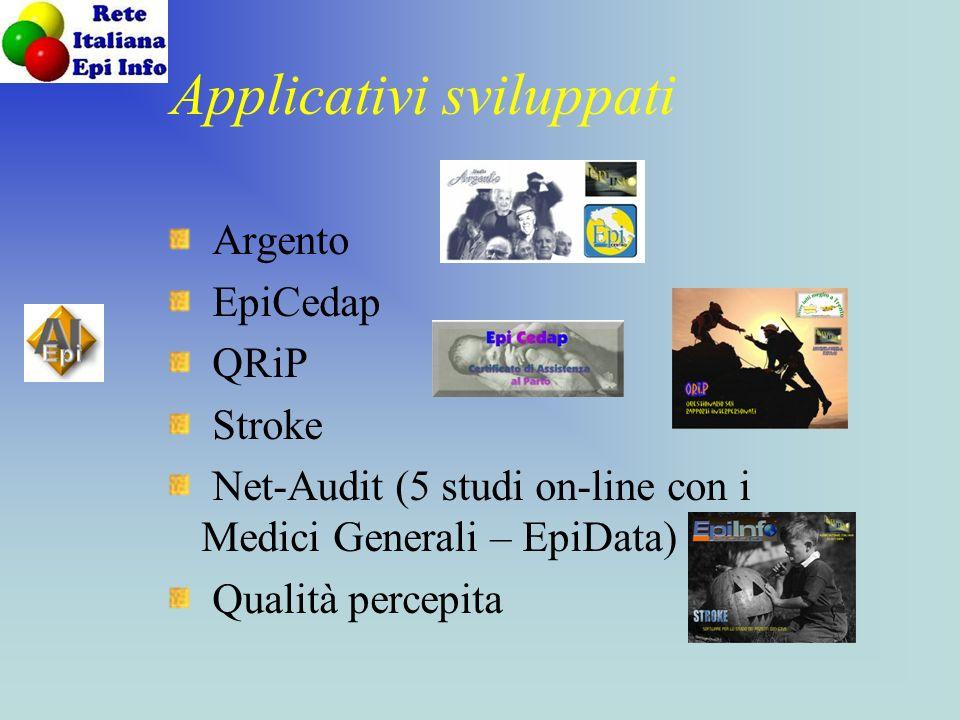 Applicativi sviluppati per la prevenzione nei luoghi di lavoro Infort Sanità (DOS) Infortuni 2000 (ISPESL) Info Sanità (Ausl) Mal Prof Epi Work….