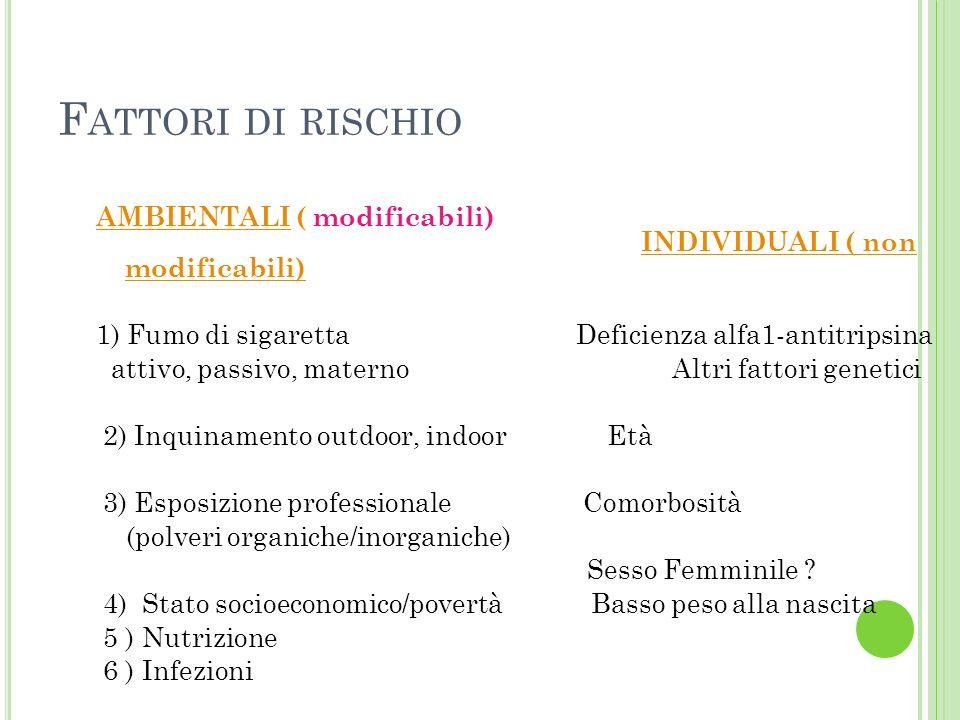 FATTORI DI RISCHIO - FATTORI ESOGENI - 1.Condizioni socio-economiche 2.