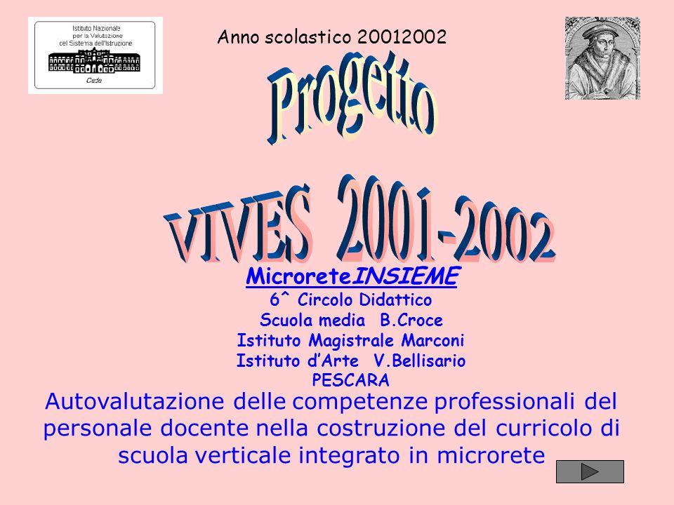 Obiettivi del PROGETTO VIVES 2001-2002 come Progetto di ricerca Attivare il processo di autoanalisi ed autovalutazione di Istituto fondato sulla collaborazione di tutti i soggetti e finalizzato al miglioramento della qualità del servizio.