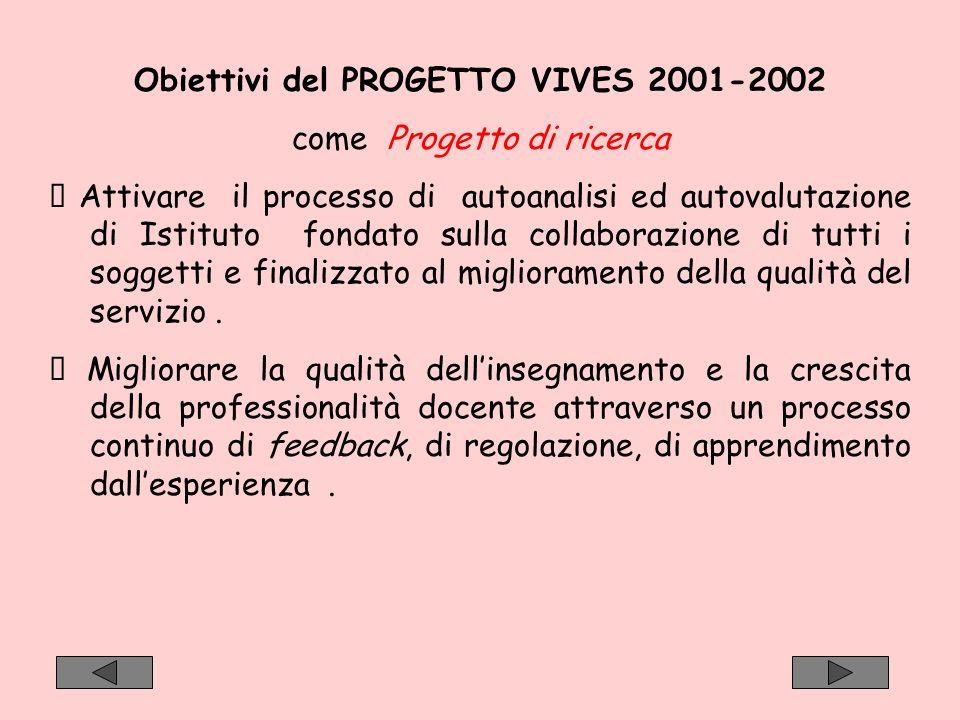 Obiettivi del PROGETTO VIVES 2001-2002 come Progetto educativo Progettare e realizzare interventi di educazione, istruzione e formazione finalizzati allo sviluppo di un percorso formativo unitario, continuo, coerente e completo per ogni alunno.