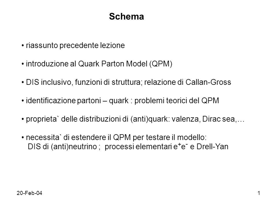 20-Feb-042 scattering inclusivo (an)elastico leptone – adrone; regime di DIS: Q 2, .