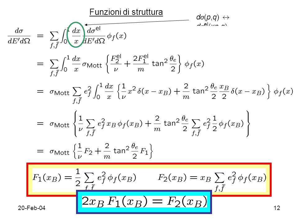 20-Feb-0413 Relazione di Callan-Gross : 2 x B F 1 (x B ) = F 2 (x B ) Ricorda : sezione durto inclusiva (an)elastica perche` con Callan e Gross, P.R.L.