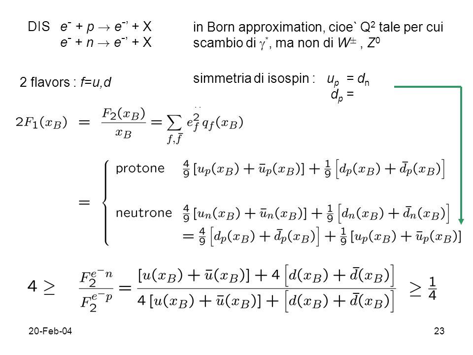 20-Feb-0424 sperimentalmente si osserva Close, An introduction to quarks and partons, Fig.