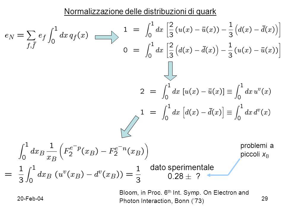 20-Feb-0430 3 relazioni per 3 incognite : u v (x B ), d v (x B ), K(x B ) Informazioni su distribuzioni di valenza e del mare