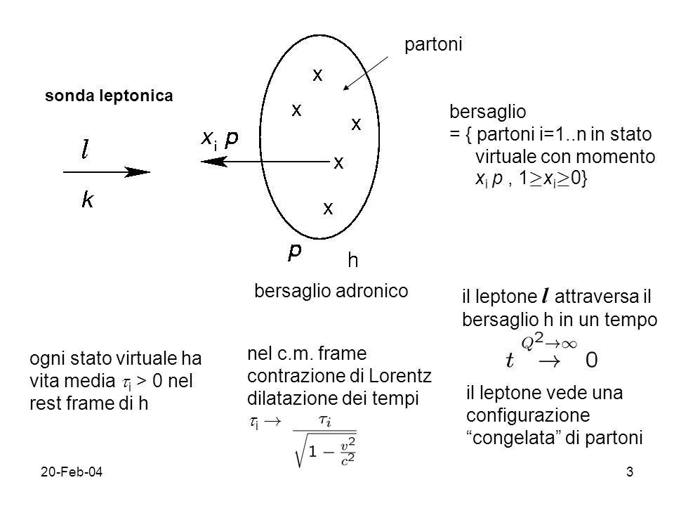 20-Feb-044 per il principio di indeterminazione lo scambio di * tra l e partone avviene solo se il parametro di impatto (separazione trasversa tra le due traiettorie) e` < 1/Q probabilita` di trovare un altro partone j i vicino = area dello scattering hard l - partone superficie di impatto del bersaglio