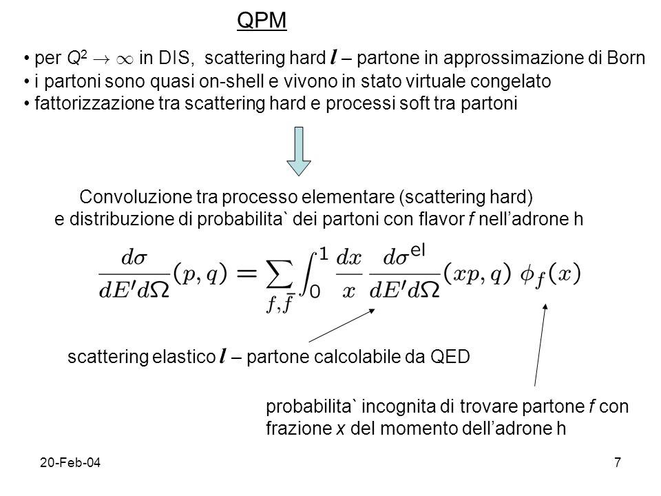 20-Feb-048 Note : fattorizzazione tra scattering hard e distribuzione di probabilita` .