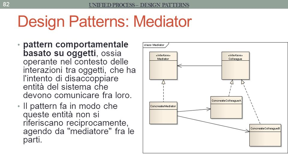 Design Patterns: Mediator sul Client 83 UNIFIED PROCESS – DESIGN PATTERNS