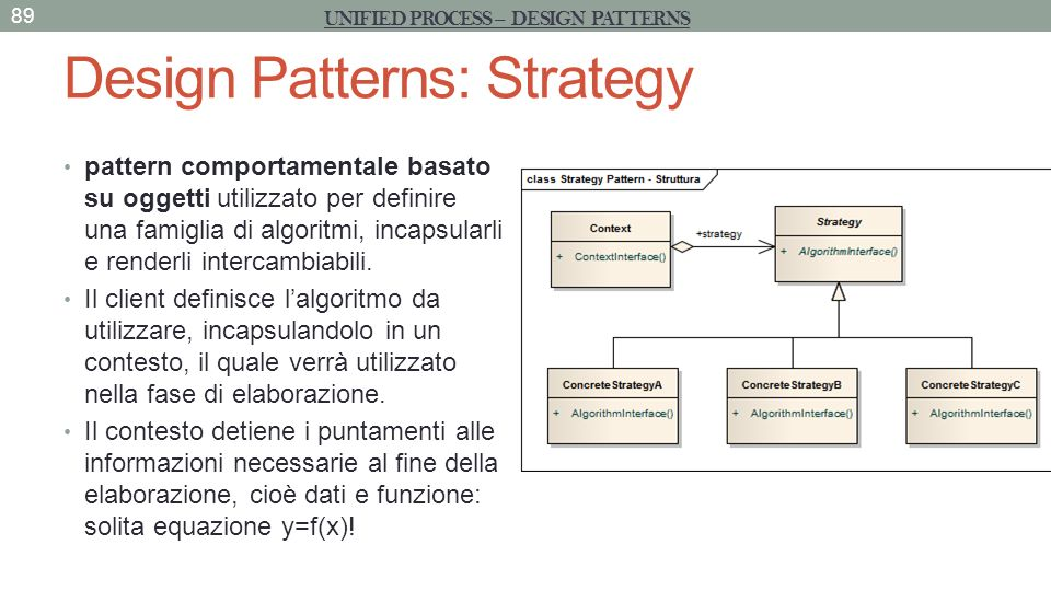 Design Patterns: Strategy (sulla ricercaFilm) - Server 90 UNIFIED PROCESS – DESIGN PATTERNS