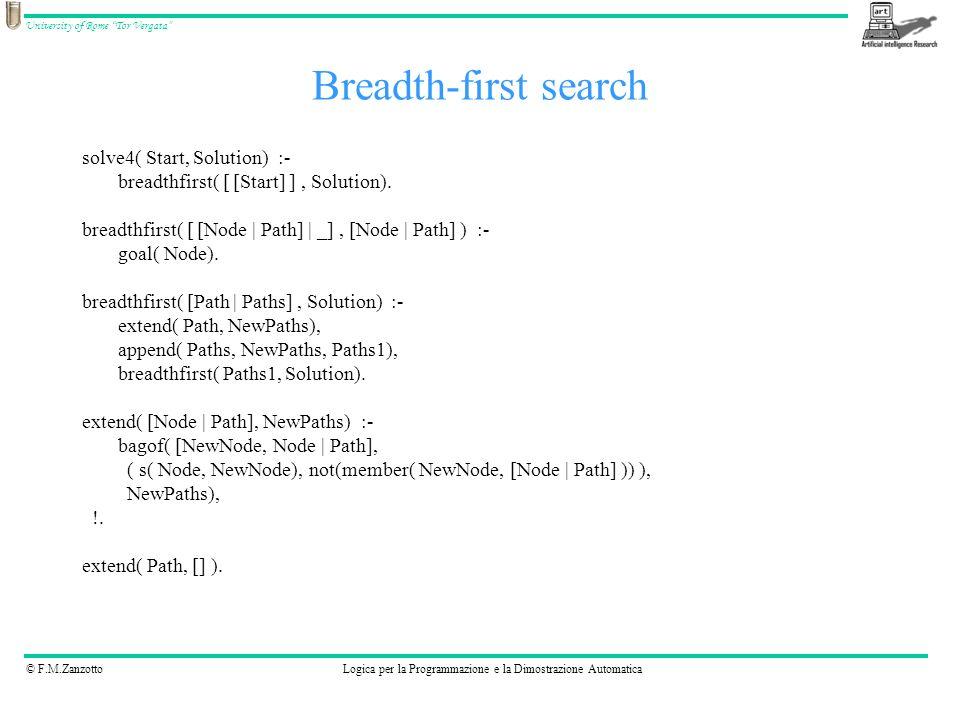 © F.M.ZanzottoLogica per la Programmazione e la Dimostrazione Automatica University of Rome Tor Vergata Identificare le strategie di ricerca sottostanti: find1(Node, [Node]):- goal(Node).