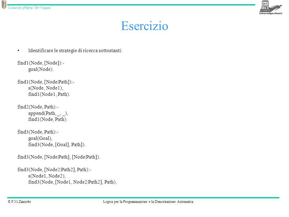 © F.M.ZanzottoLogica per la Programmazione e la Dimostrazione Automatica University of Rome Tor Vergata Implementare la Iterative Deepening Implementare la Depth-first search che eviti i loop e che abbia anche il limite della profondità Esercizi