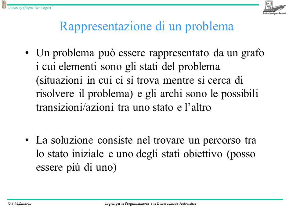 © F.M.ZanzottoLogica per la Programmazione e la Dimostrazione Automatica University of Rome Tor Vergata Esempio: grafo degli stati