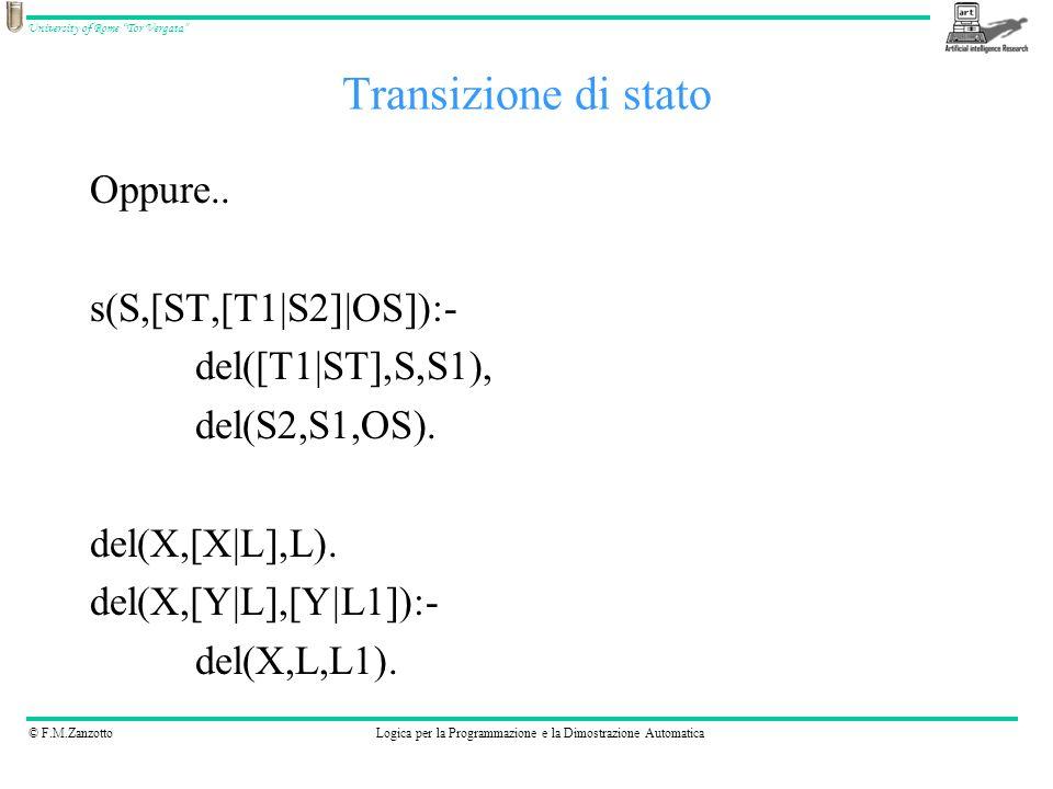 © F.M.ZanzottoLogica per la Programmazione e la Dimostrazione Automatica University of Rome Tor Vergata Completare lesempio usando i dati forniti nelle slide precedenti.