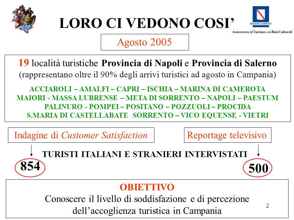 3 INDAGINE STATISTICA DI CUSTOMER SATISFACTION Assessorato al Turismo e ai Beni Culturali