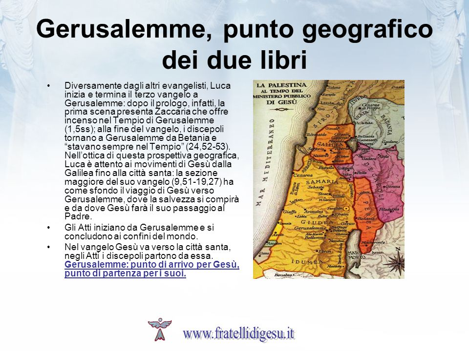 Gerusalemme, punto geografico dei due libri