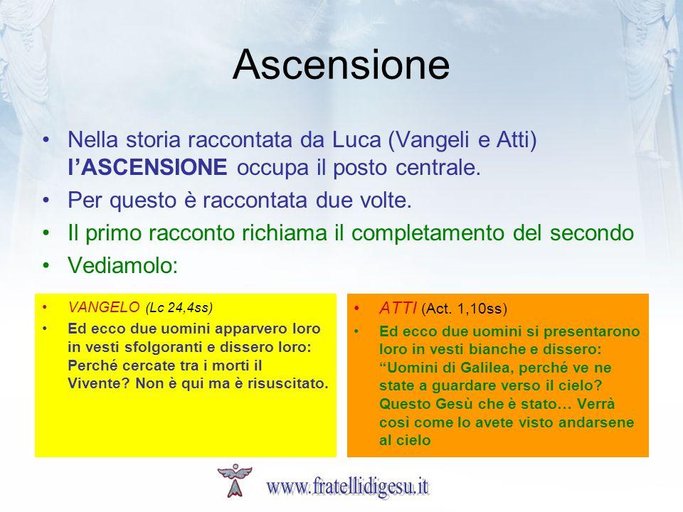 Ascensione Nella storia raccontata da Luca (Vangeli e Atti) l'ASCENSIONE occupa il posto centrale. Per questo è raccontata due volte.
