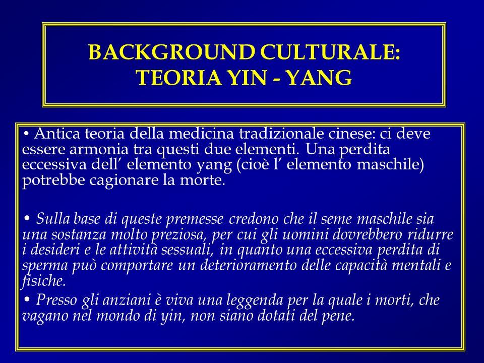 BACKGROUND CULTURALE: TEORIA YIN - YANG