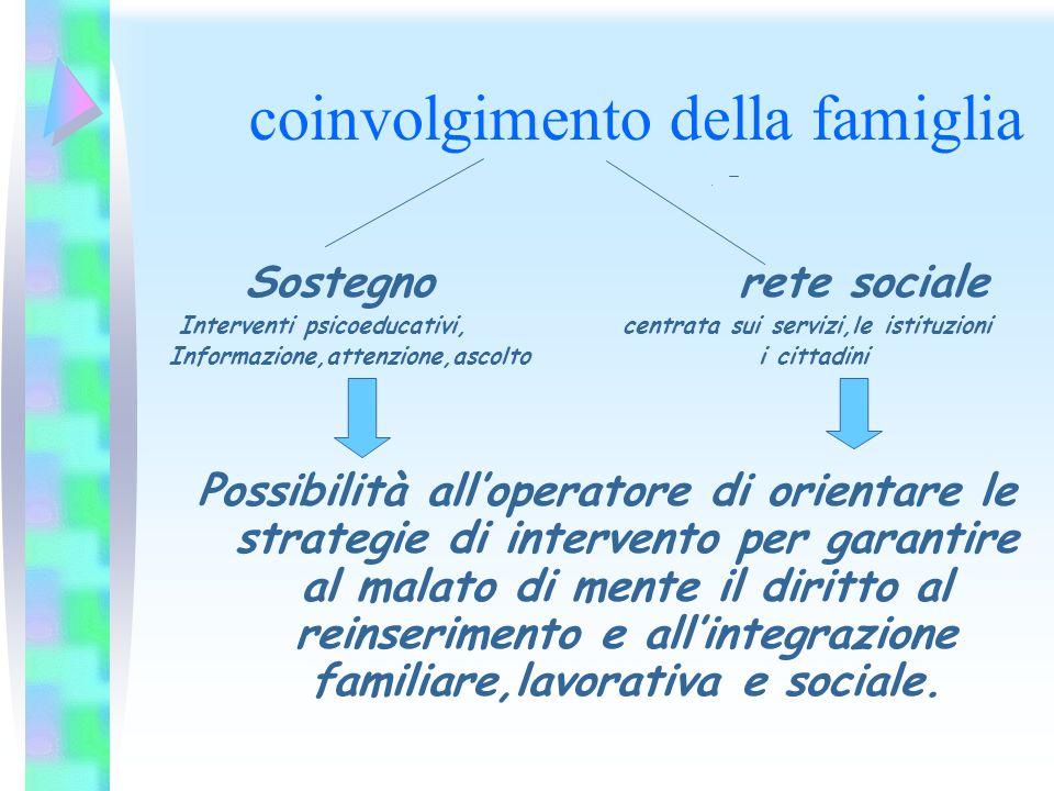 coinvolgimento della famiglia