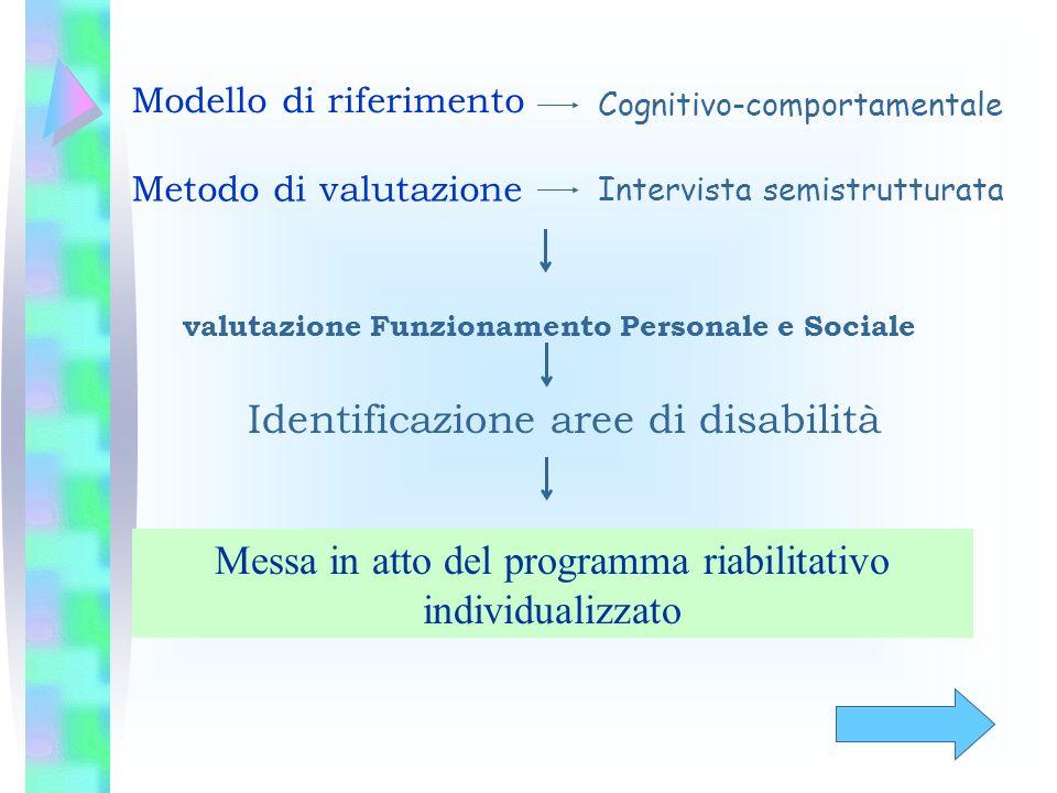 Identificazione aree di disabilità
