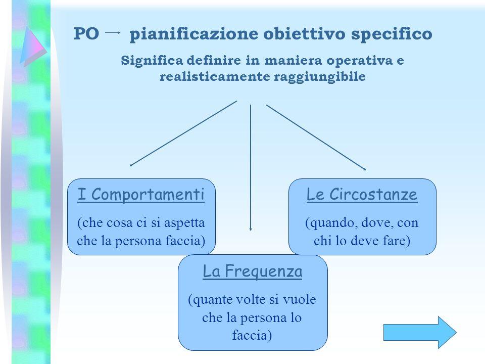 PO pianificazione obiettivo specifico