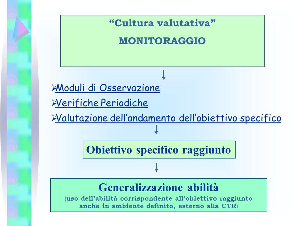 Generalizzazione abilità