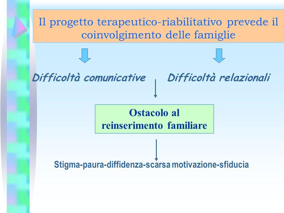 Il progetto terapeutico-riabilitativo prevede il coinvolgimento delle famiglie
