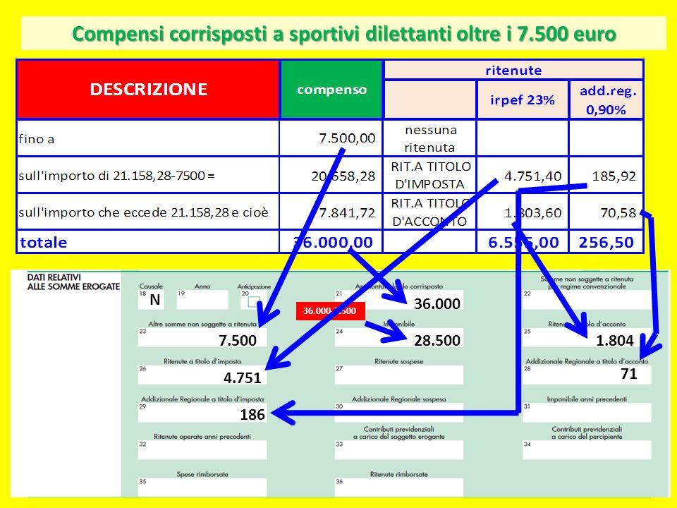 Compensi corrisposti a sportivi dilettanti oltre i 7.500 euro