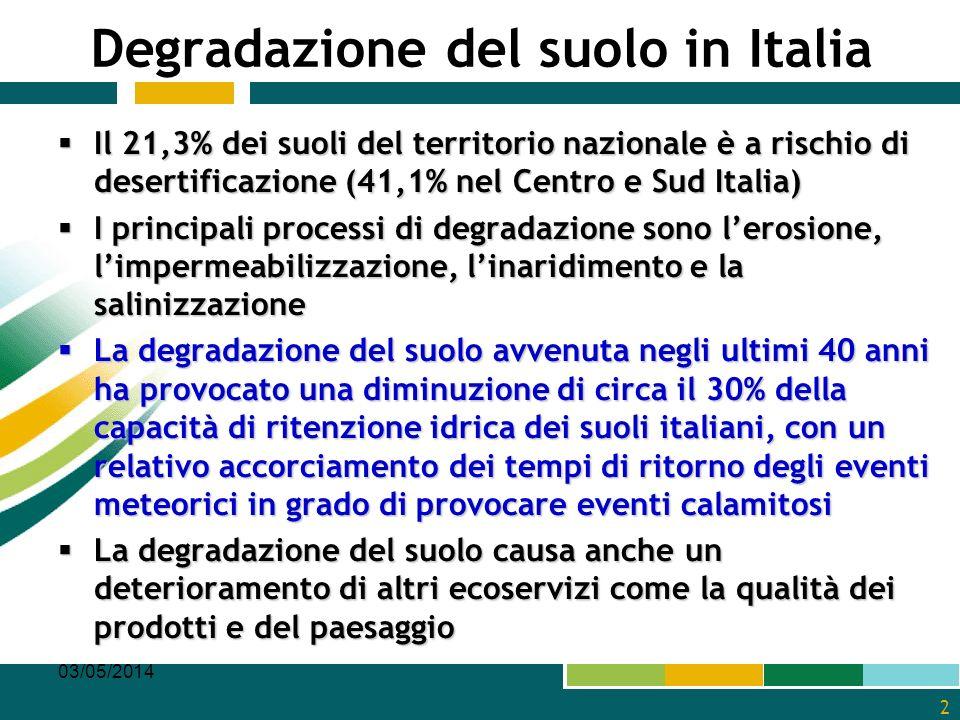 Degradazione del suolo in Italia