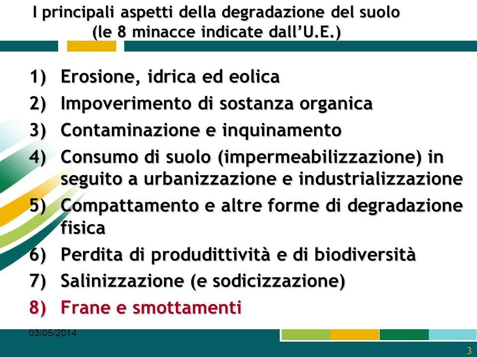 Erosione, idrica ed eolica Impoverimento di sostanza organica