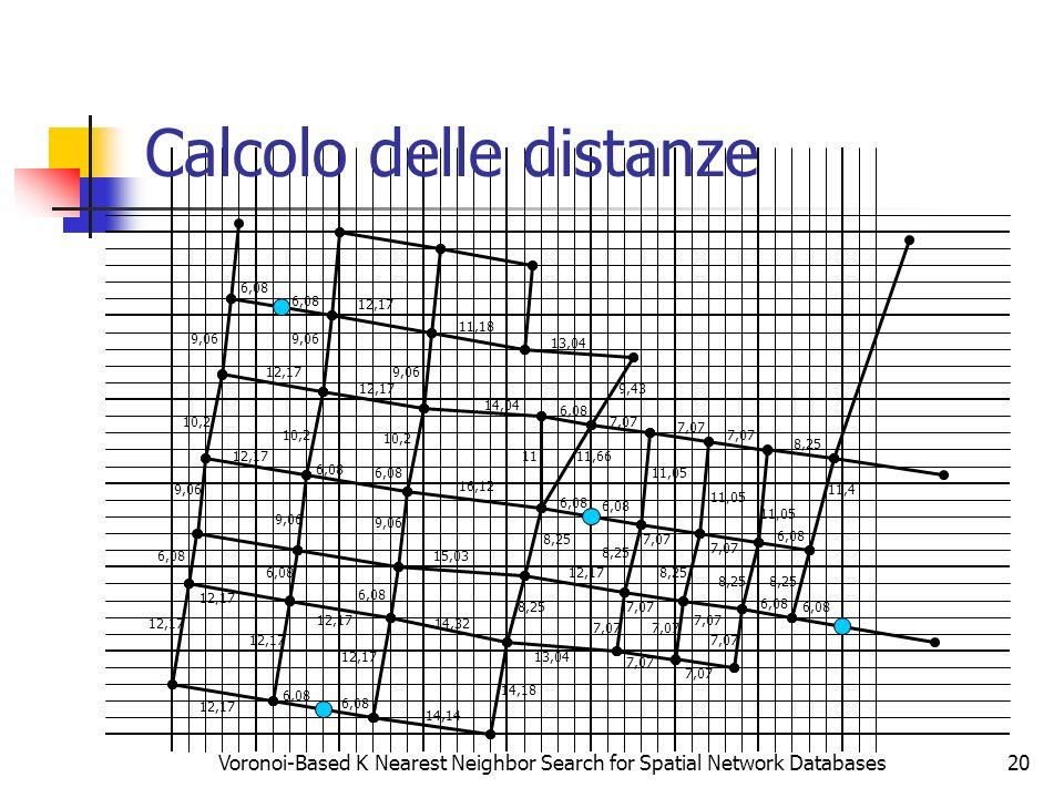 Calcolo delle distanze